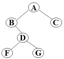 二叉树.png